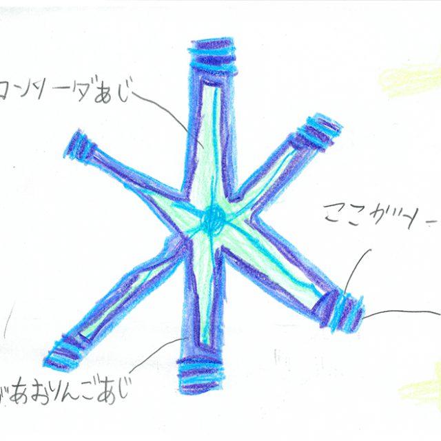 🎨第3回『夢のお菓子 お絵描きコンテスト』結果発表🏆